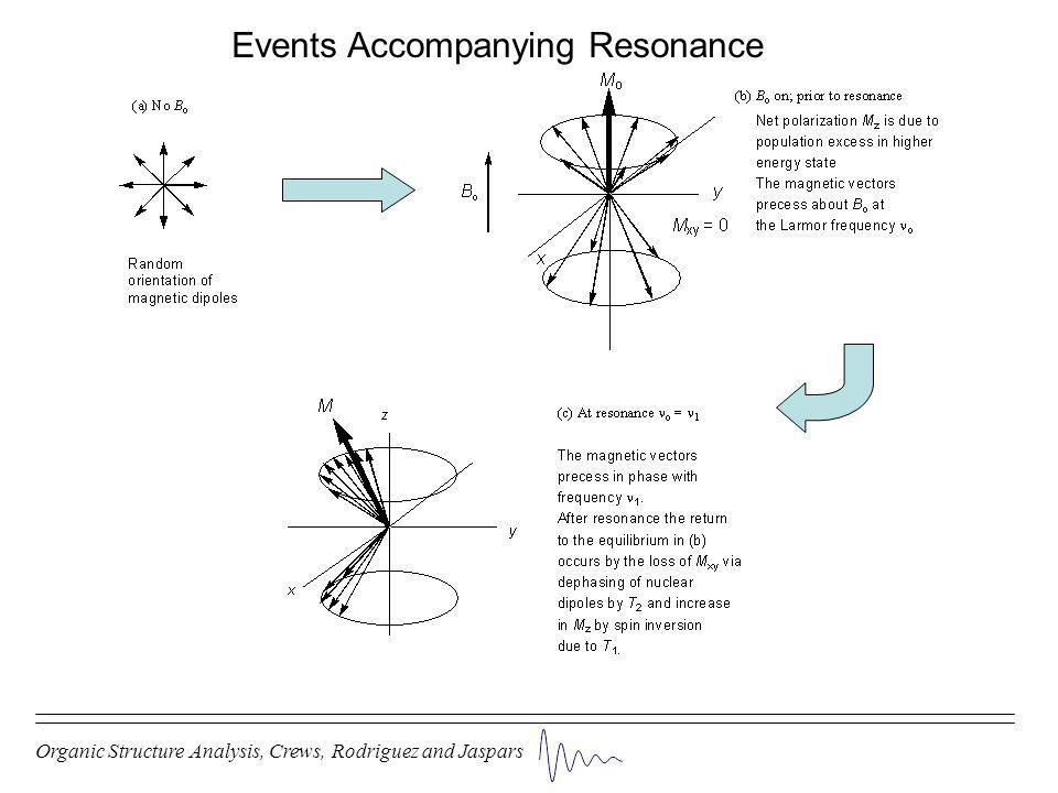 Organic Structure Analysis, Crews, Rodriguez and Jaspars Events Accompanying Resonance
