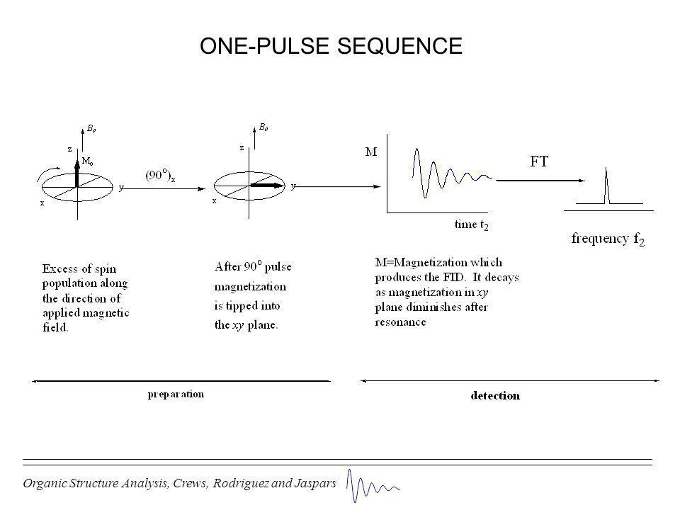 Organic Structure Analysis, Crews, Rodriguez and Jaspars ONE-PULSE SEQUENCE