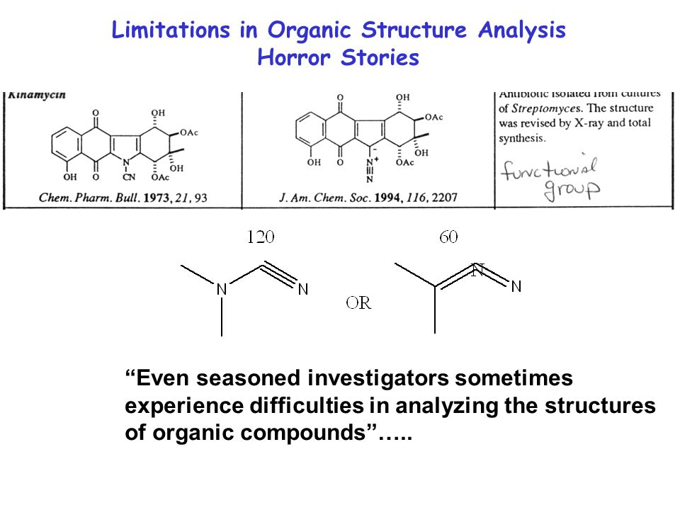 Limitations in Organic Structure Analysis Horror Stories Even seasoned investigators sometimes experience difficulties in analyzing the structures of organic compounds …..