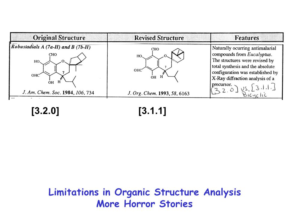 [3.2.0] [3.1.1] Limitations in Organic Structure Analysis More Horror Stories