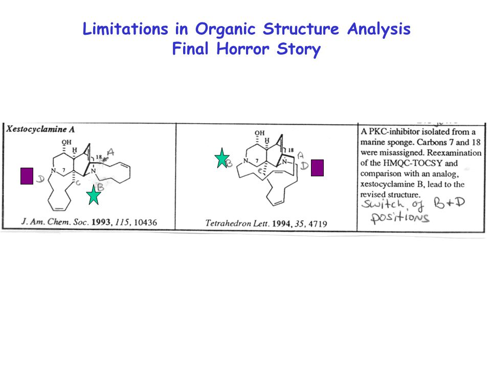 Limitations in Organic Structure Analysis Final Horror Story