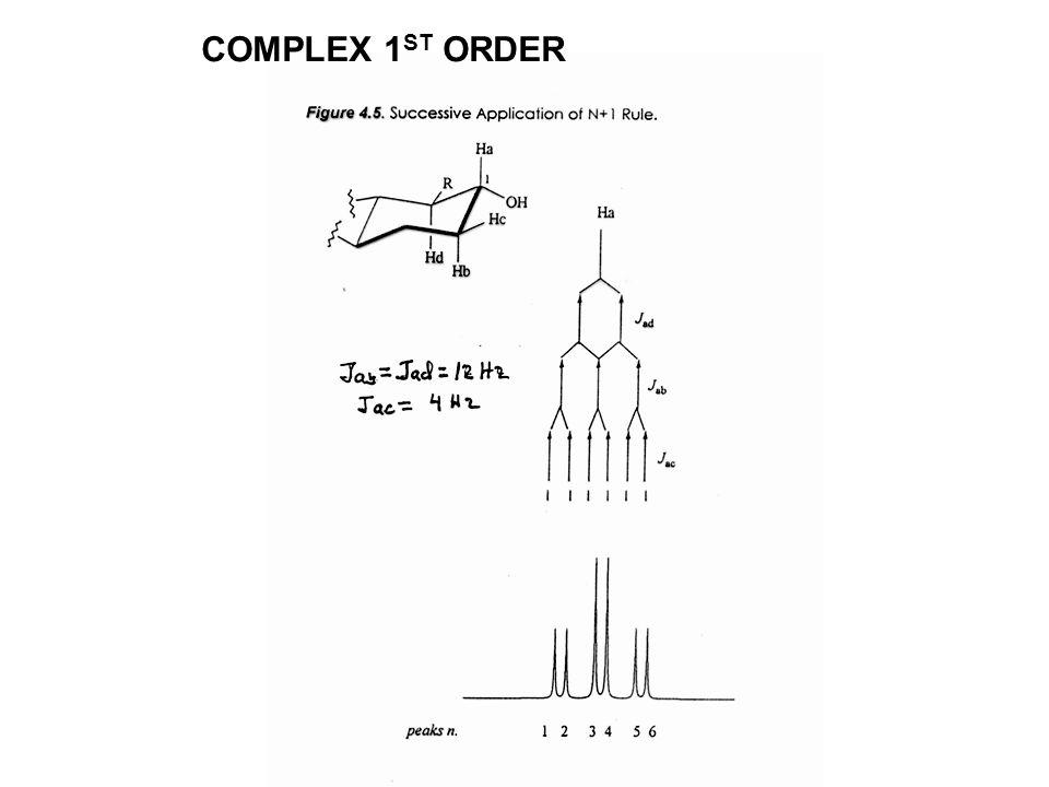 COMPLEX 1 ST ORDER