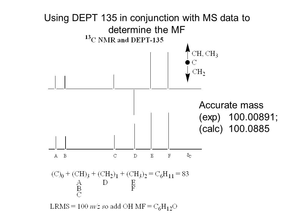 Using DEPT 135 in conjunction with MS data to determine the MF Accurate mass (exp) 100.00891; (calc) 100.0885