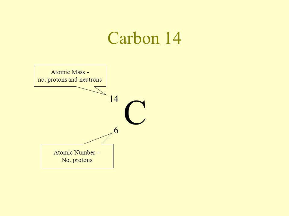 Carbon 14 C 14 6 Atomic Number - No. protons Atomic Mass - no. protons and neutrons