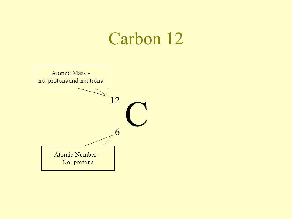 Carbon 12 C 12 6 Atomic Number - No. protons Atomic Mass - no. protons and neutrons