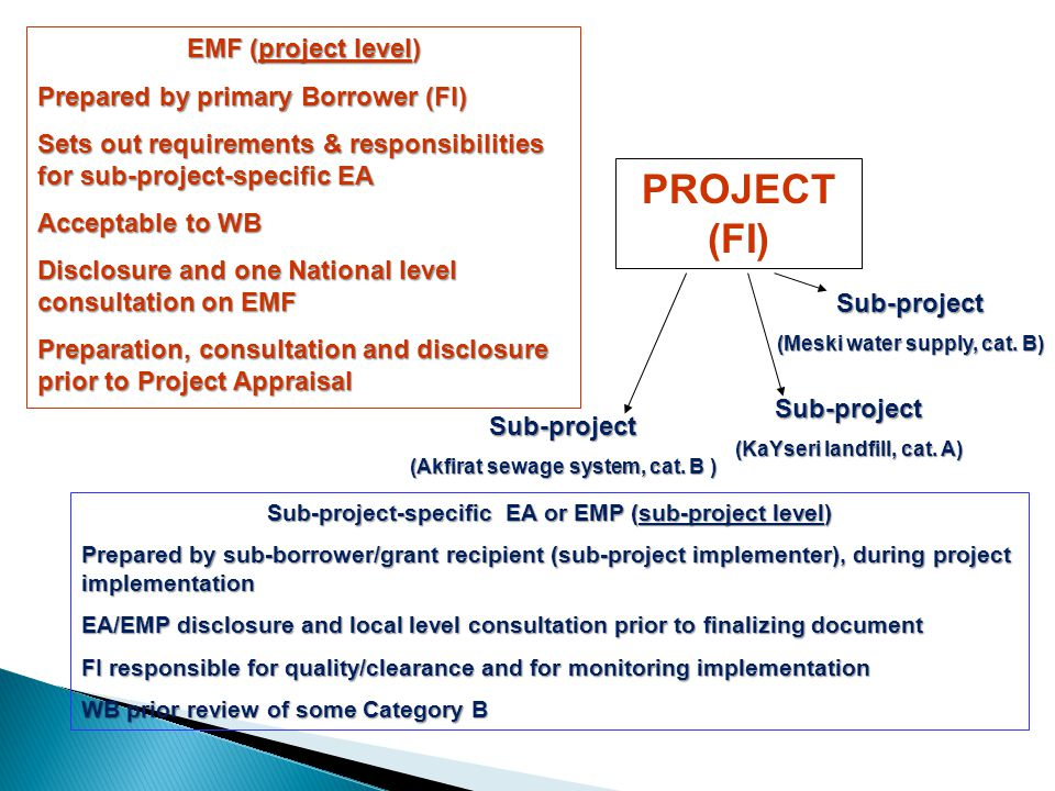 PROJECT (FI) Sub-project (Akfirat sewage system, cat.
