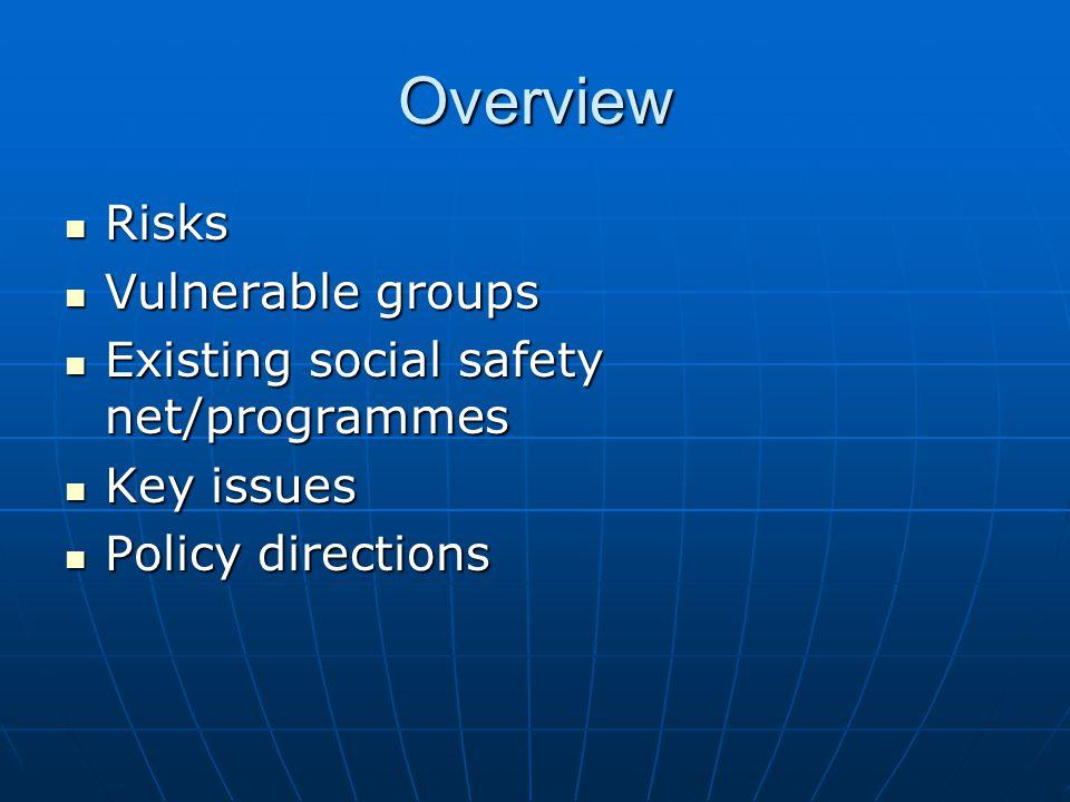Risks Individual (Idiosyncratic) Individual (Idiosyncratic) Community (Aggregate/ Community (Aggregate/ Covariate) Covariate)