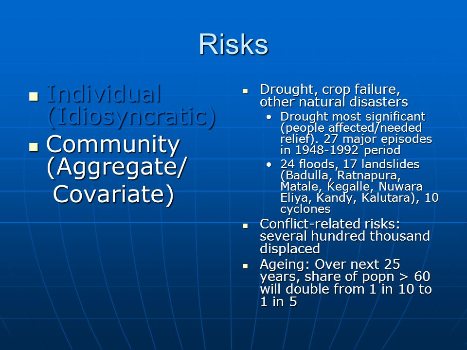 Risks Individual (Idiosyncratic) Individual (Idiosyncratic) Community (Aggregate/ Community (Aggregate/ Covariate) Covariate) Drought, crop failure, other natural disasters Drought, crop failure, other natural disasters Drought most significant (people affected/needed relief).