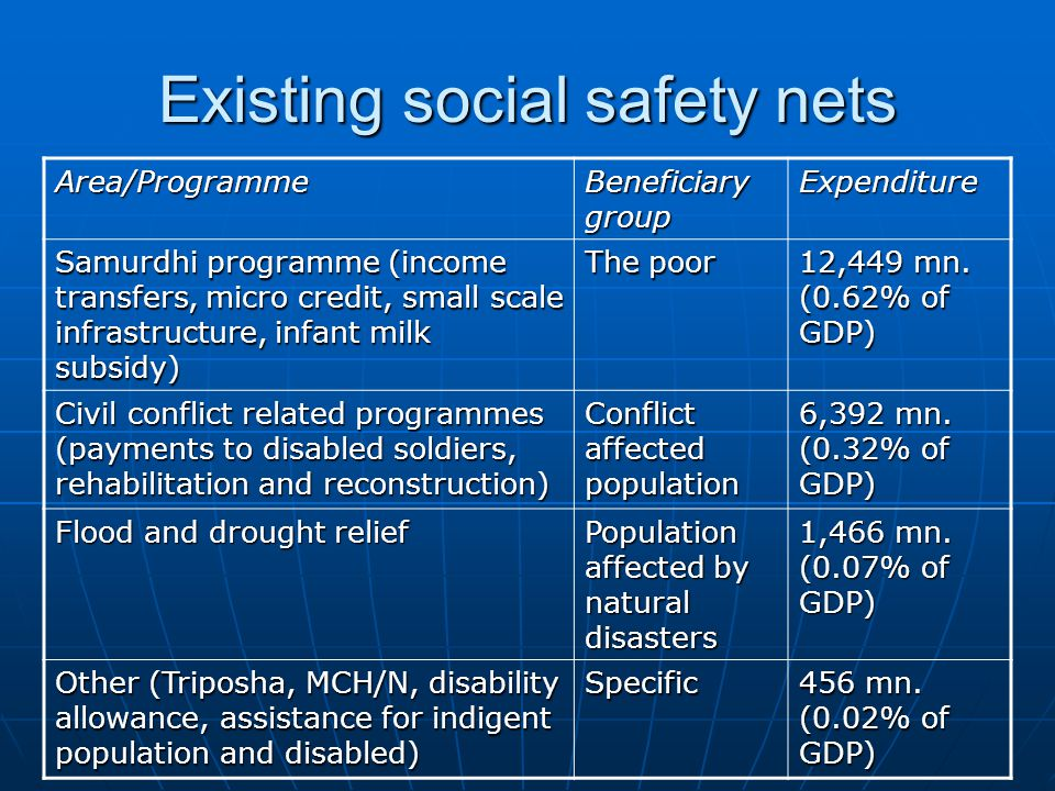 Policy Directions Address chronic poverty Address chronic poverty Help the poor escape poverty Help the poor escape poverty Address individual vulnerability Address individual vulnerability Address aggregate vulnerability Address aggregate vulnerability Improve targeting of programme with PMT, introduce exit/incentive policies Improve targeting of programme with PMT, introduce exit/incentive policies Increase benefit level (without compromising work incentives and fiscal sustainability Increase benefit level (without compromising work incentives and fiscal sustainability Improve fiscal, administrative and targeting efficiency by consolidation of disability and other cash payments under the Samurdhi programme Improve fiscal, administrative and targeting efficiency by consolidation of disability and other cash payments under the Samurdhi programme