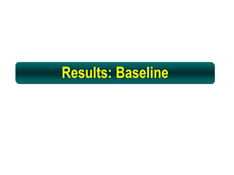 Results: Baseline