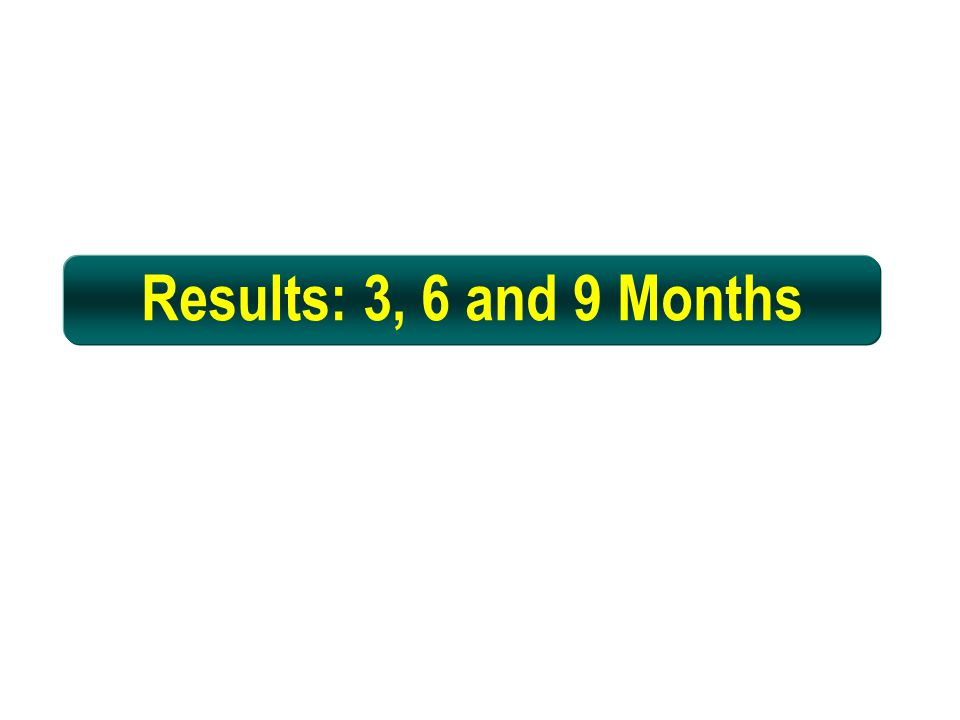 Results: 3, 6 and 9 Months