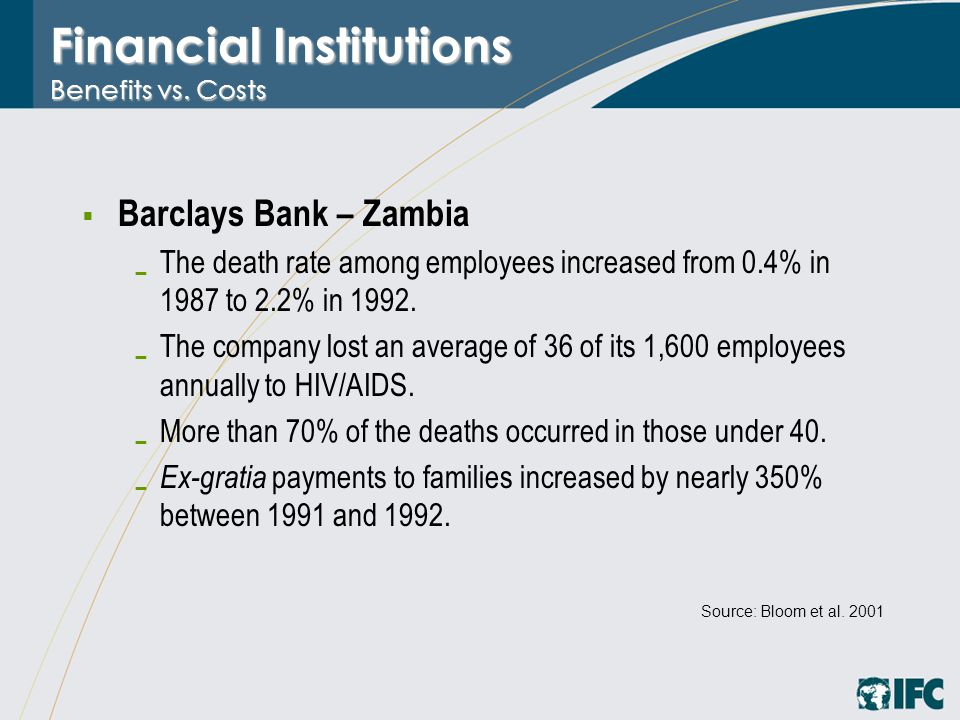 Financial Institutions Benefits vs. Costs  Barclays Bank – Zambia  The death rate among employees increased from 0.4% in 1987 to 2.2% in 1992.  The