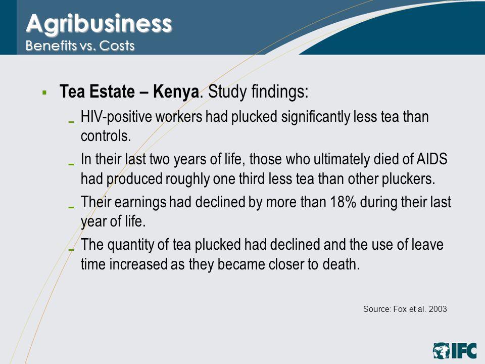 Agribusiness Benefits vs. Costs  Tea Estate – Kenya.