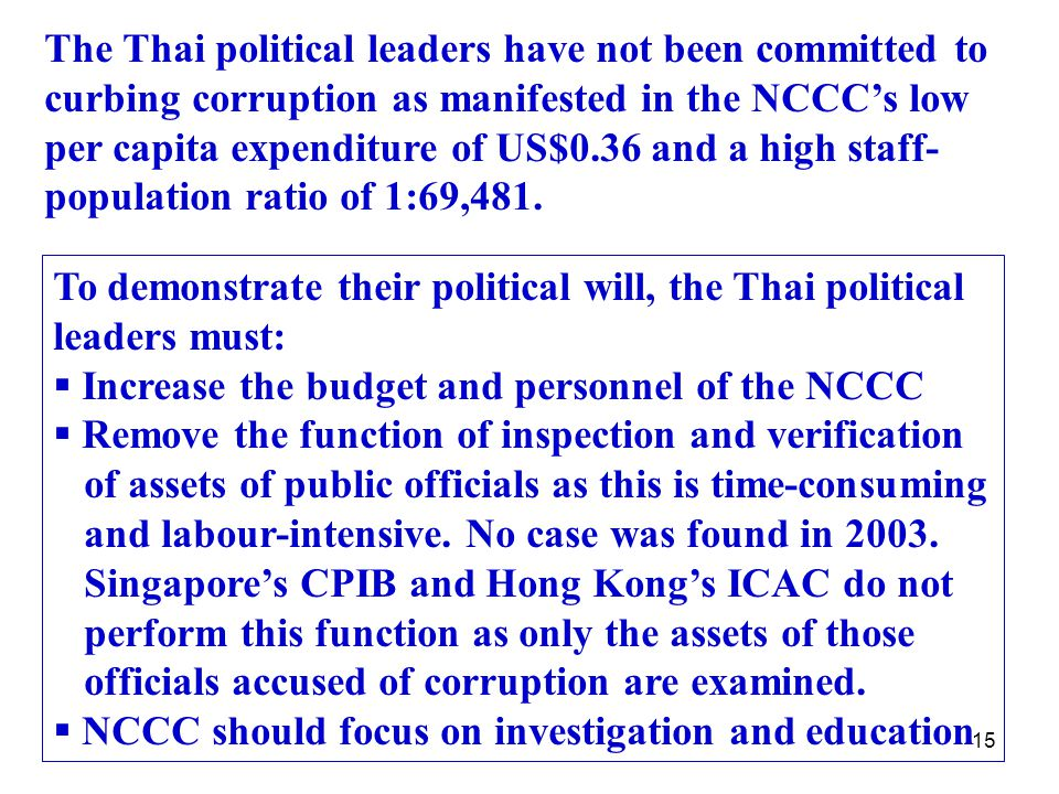 15 The Thai political leaders have not been committed to curbing corruption as manifested in the NCCC's low per capita expenditure of US$0.36 and a high staff- population ratio of 1:69,481.