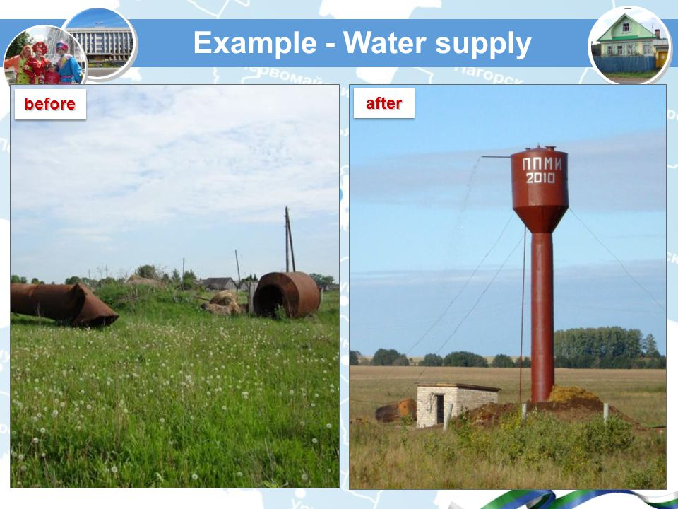 Example - Water supply afterafter beforebefore