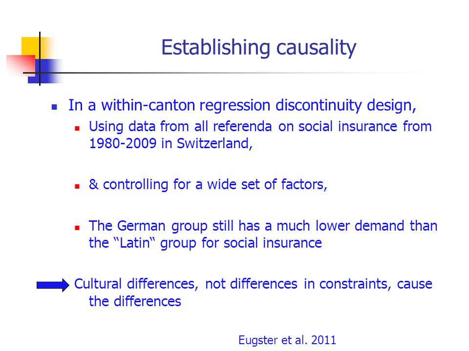 Establishing causality In a within-canton regression discontinuity design, Using data from all referenda on social insurance from 1980-2009 in Switzerland, & controlling for a wide set of factors, The German group still has a much lower demand than the Latin group for social insurance Cultural differences, not differences in constraints, cause the differences Eugster et al.