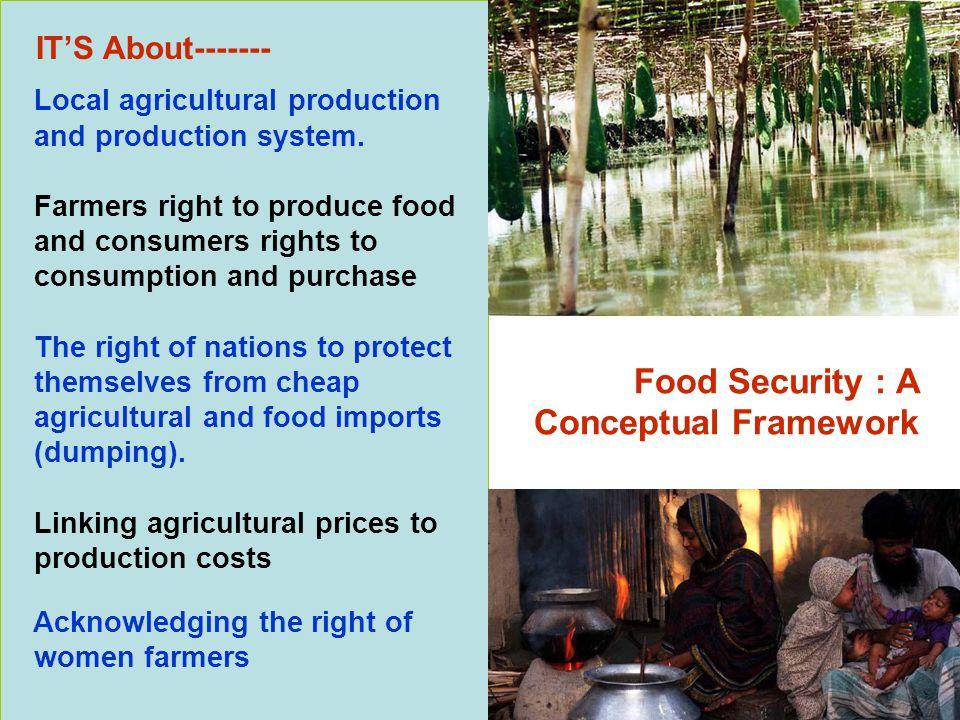 Food Security Nexus FOOD SOVEREIGNTY National security, complies with the national sovereignty.