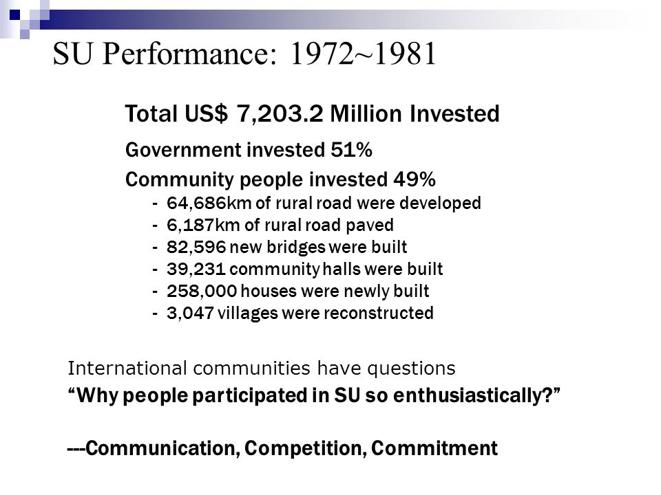 SU Performance: 1972~1981 Total US$ 7,203.2 Million Invested Government invested 51% Community people invested 49% - 64,686km of rural road were devel