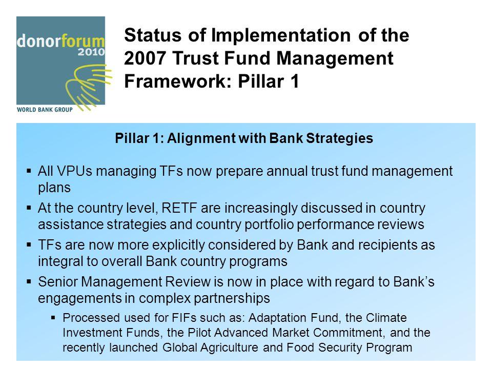 Status of Implementation of the 2007 Trust Fund Management Framework: Pillar 1 Pillar 1: Alignment with Bank Strategies  All VPUs managing TFs now pr