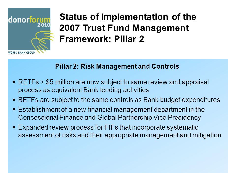Status of Implementation of the 2007 Trust Fund Management Framework: Pillar 2 Pillar 2: Risk Management and Controls  RETFs > $5 million are now sub