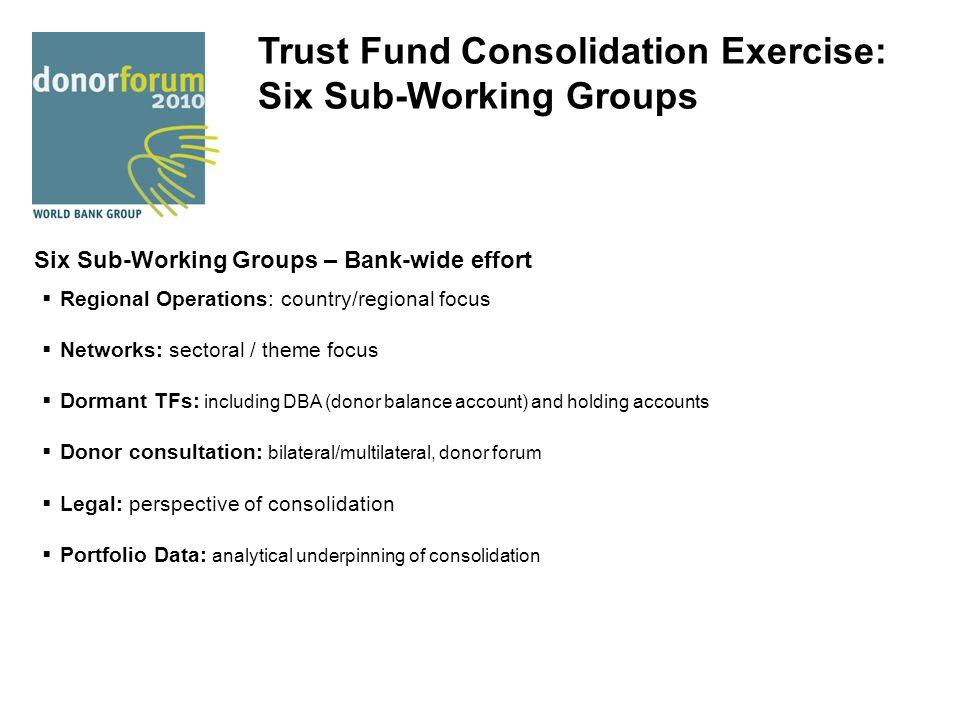 Trust Fund Consolidation Exercise: Six Sub-Working Groups Six Sub-Working Groups – Bank-wide effort  Regional Operations: country/regional focus  Ne