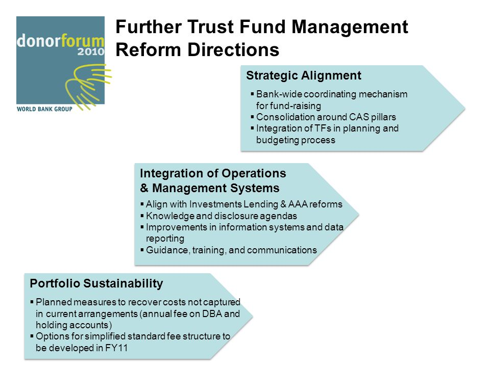 Further Trust Fund Management Reform Directions Strategic Alignment  Bank-wide coordinating mechanism for fund-raising  Consolidation around CAS pil