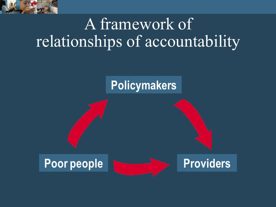 Poor peopleProviders Policymakers A framework of relationships of accountability