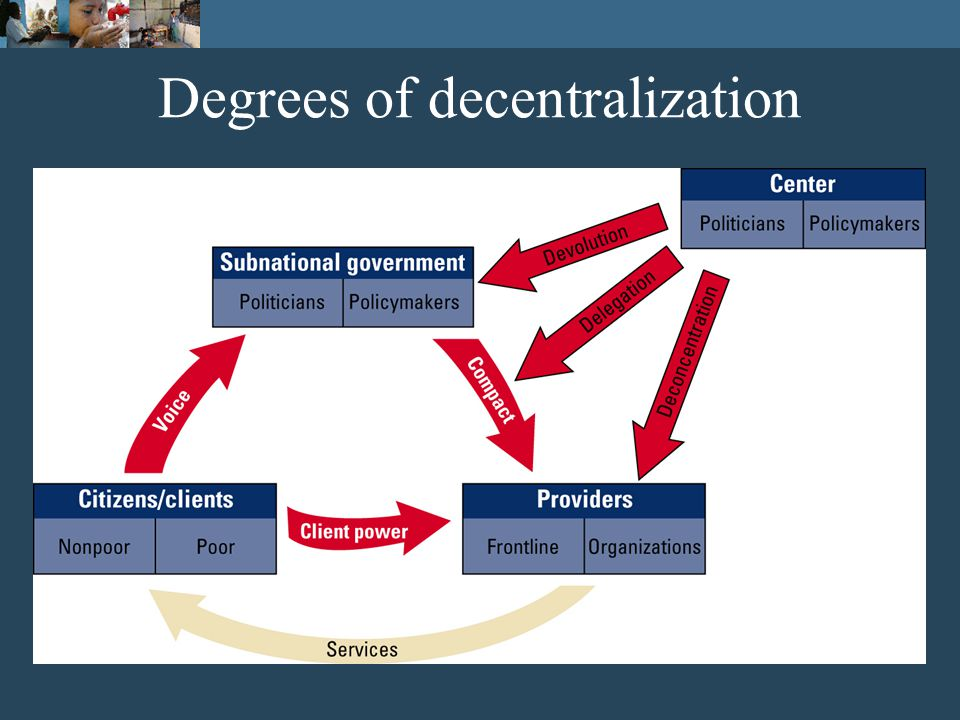 Degrees of decentralization