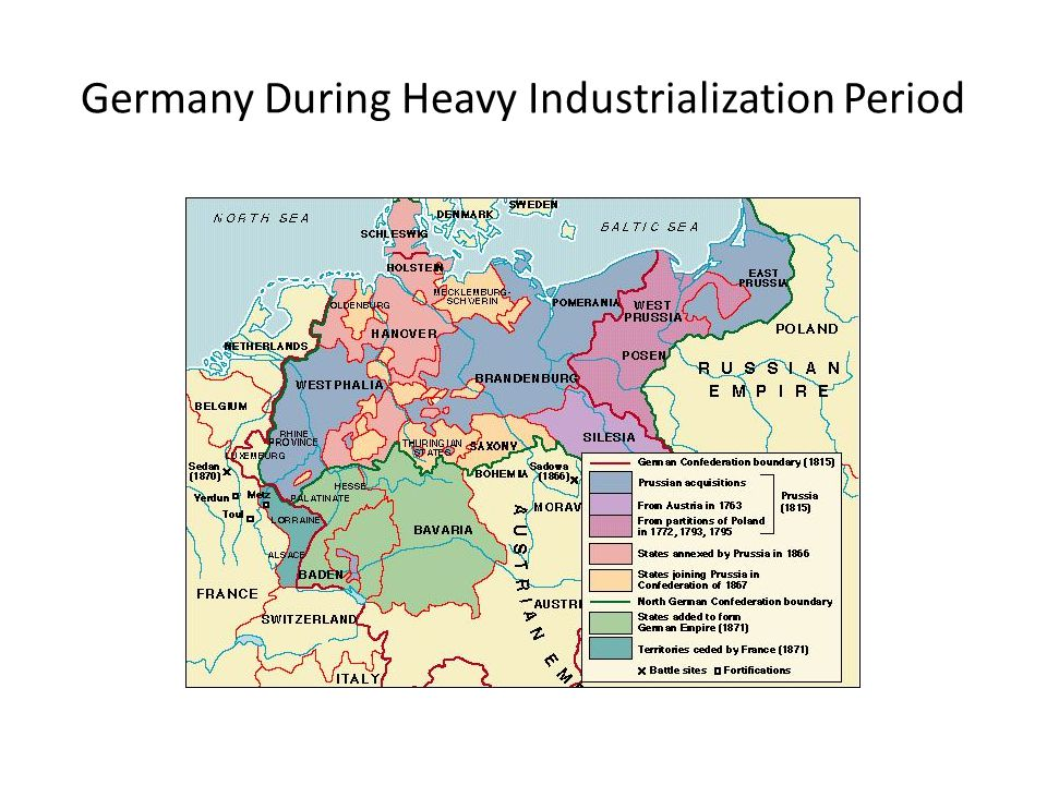 Financial and Economic Development When did Germany start growing.