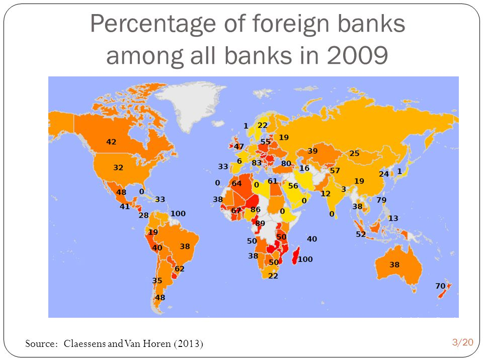 Percentage of foreign banks among all banks in 2009 3/20 Source: Claessens and Van Horen (2013)
