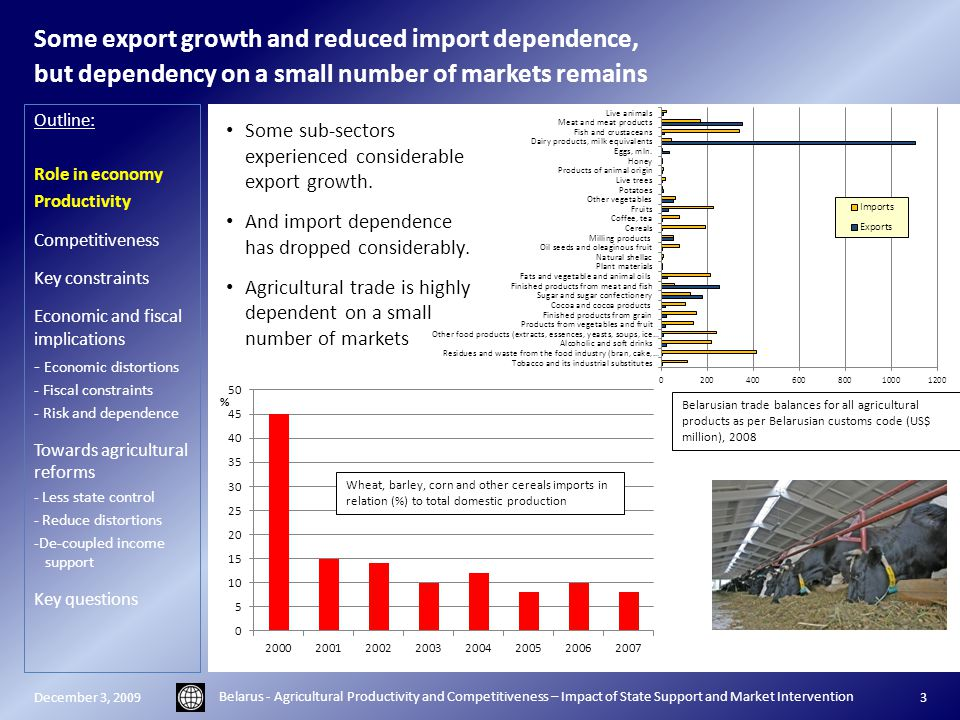 Some export growth and reduced import dependence, but dependency on a small number of markets remains Outline: Role in economy Productivity Competitiveness Key constraints Economic and fiscal implications - Economic distortions - Fiscal constraints - Risk and dependence Towards agricultural reforms - Less state control - Reduce distortions -De-coupled income support Key questions December 3, 2009 Belarus - Agricultural Productivity and Competitiveness – Impact of State Support and Market Intervention 3 Some sub-sectors experienced considerable export growth.