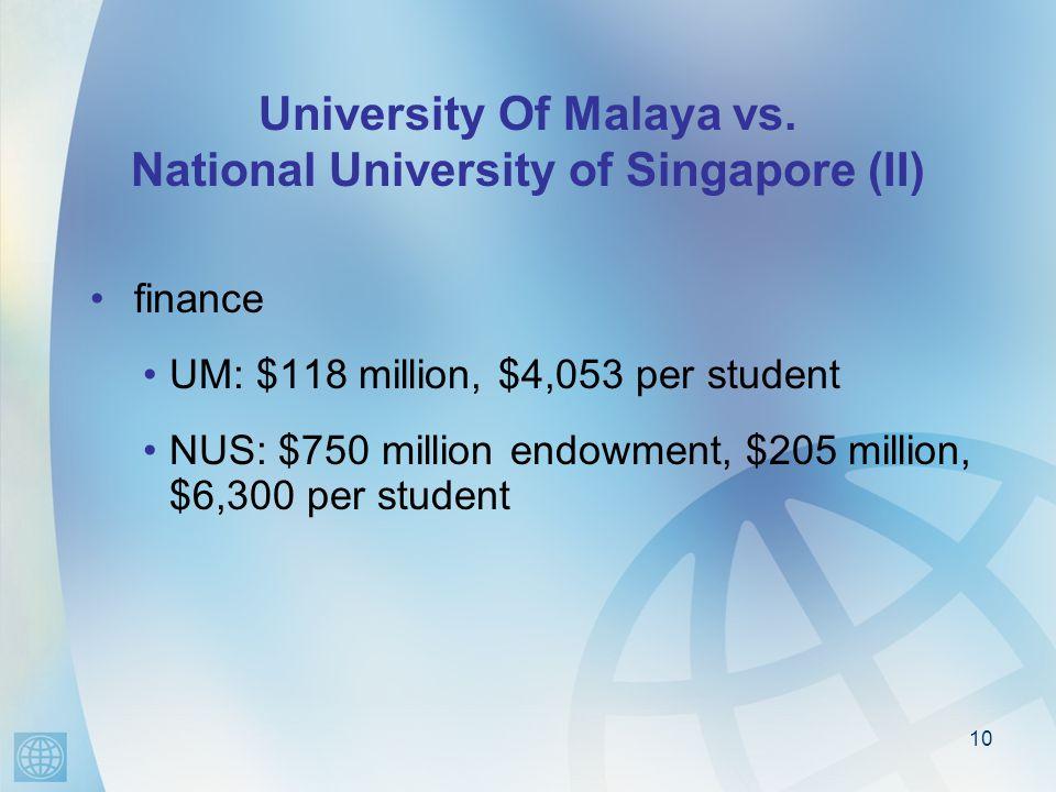 University Of Malaya vs. National University of Singapore (II) finance UM: $118 million, $4,053 per student NUS: $750 million endowment, $205 million,
