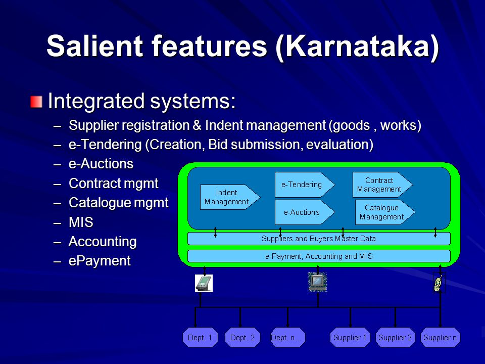 Salient features (Karnataka) Integrated systems: –Supplier registration & Indent management (goods, works) –e-Tendering (Creation, Bid submission, eva