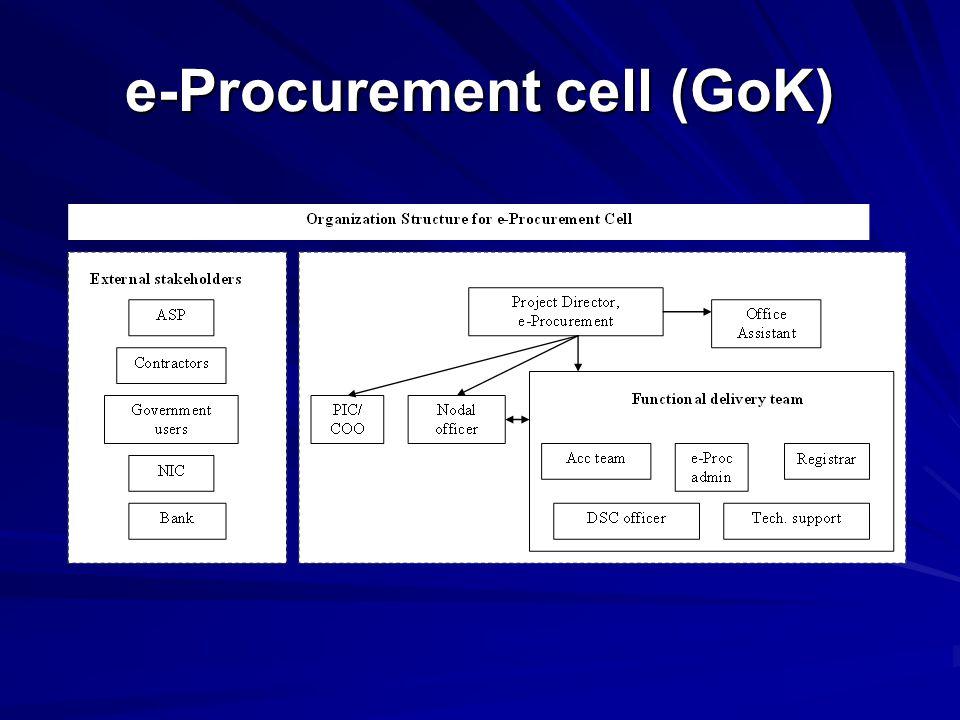 e-Procurement cell (GoK)