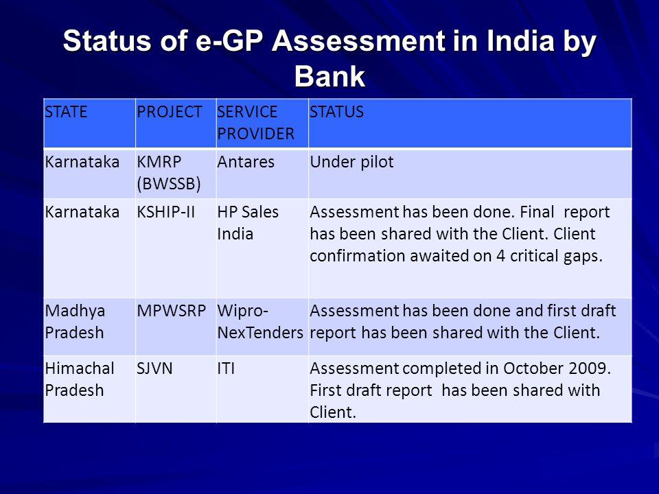 Status of e-GP Assessment in India by Bank STATEPROJECTSERVICE PROVIDER STATUS KarnatakaKMRP (BWSSB) AntaresUnder pilot KarnatakaKSHIP-IIHP Sales India Assessment has been done.