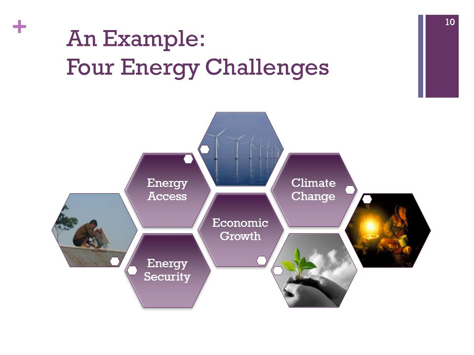 + An Example: Four Energy Challenges 10 Energy Security Economic Growth Energy Access Climate Change