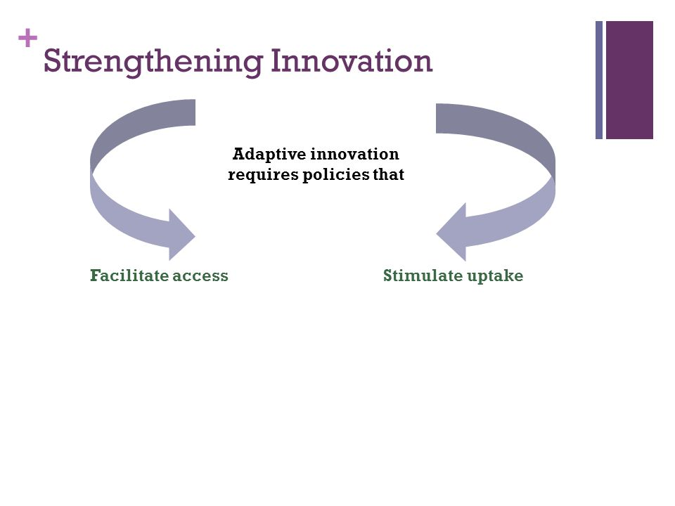 + Facilitate accessStimulate uptake Adaptive innovation requires policies that Strengthening Innovation