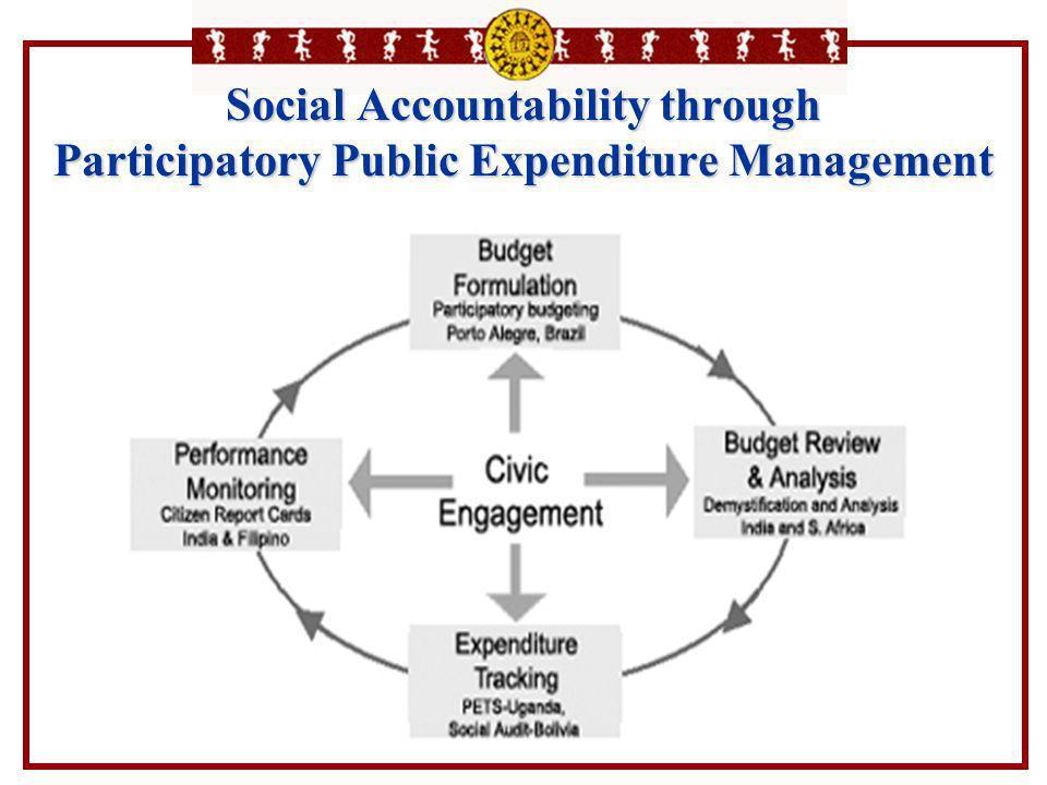 Social Accountability through Participatory Public Expenditure Management