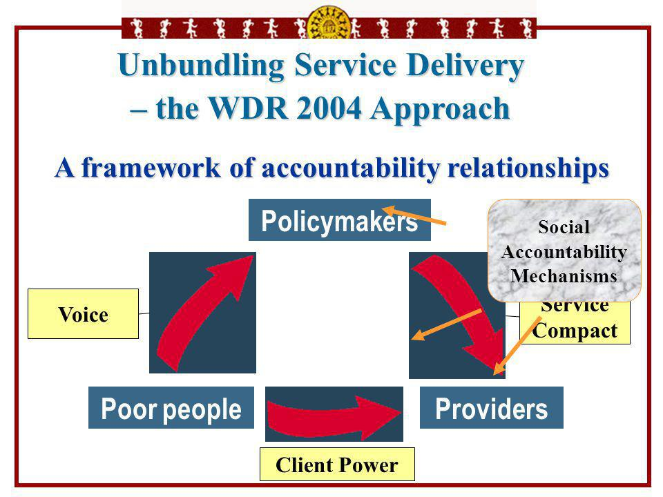A framework of relationships of accountability Poor peopleProviders Policymakers Unbundling Service Delivery – the WDR 2004 Approach A framework of ac