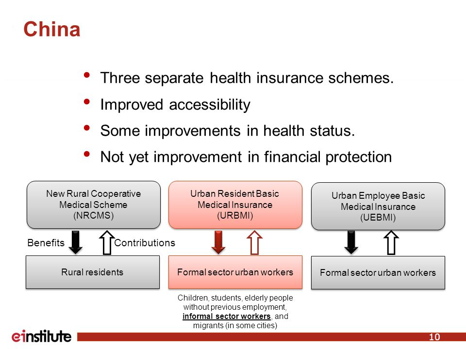 China Three separate health insurance schemes. Improved accessibility Some improvements in health status. Not yet improvement in financial protection
