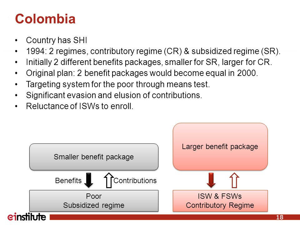 Colombia Country has SHI 1994: 2 regimes, contributory regime (CR) & subsidized regime (SR).