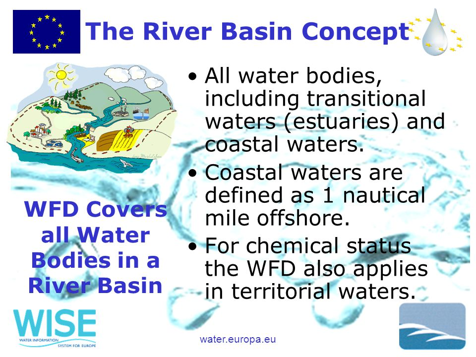 water.europa.eu The River Basin Concept All water bodies, including transitional waters (estuaries) and coastal waters.