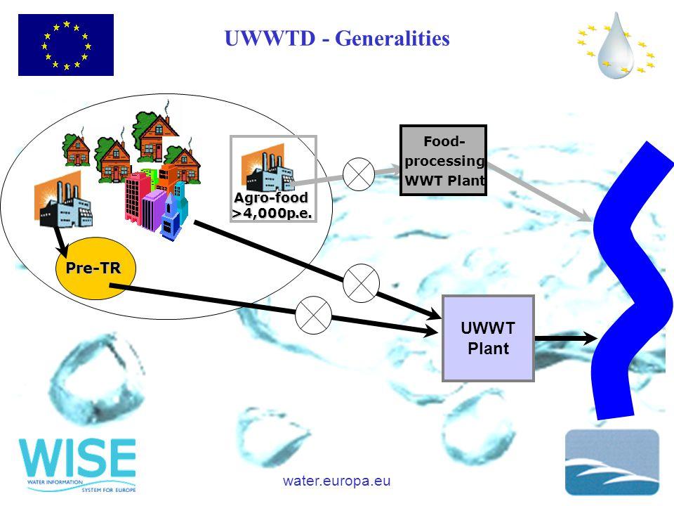 water.europa.eu UWWTD - Generalities Pre-TR Agro-food WWTP Agro-food >4,000p.e.