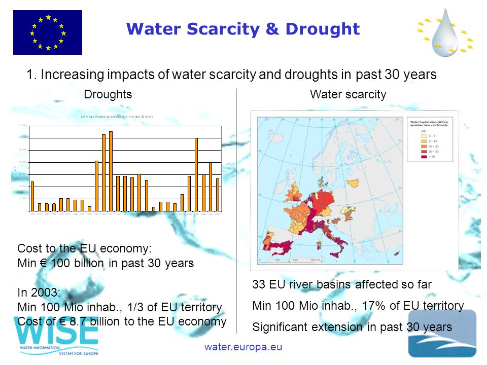 water.europa.eu 1.