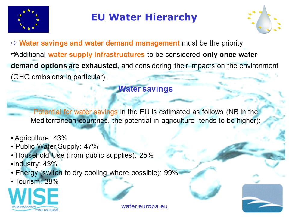 water.europa.eu  Water savings and water demand management must be the priority  Additional water supply infrastructures to be considered only once water demand options are exhausted, and considering their impacts on the environment (GHG emissions in particular).