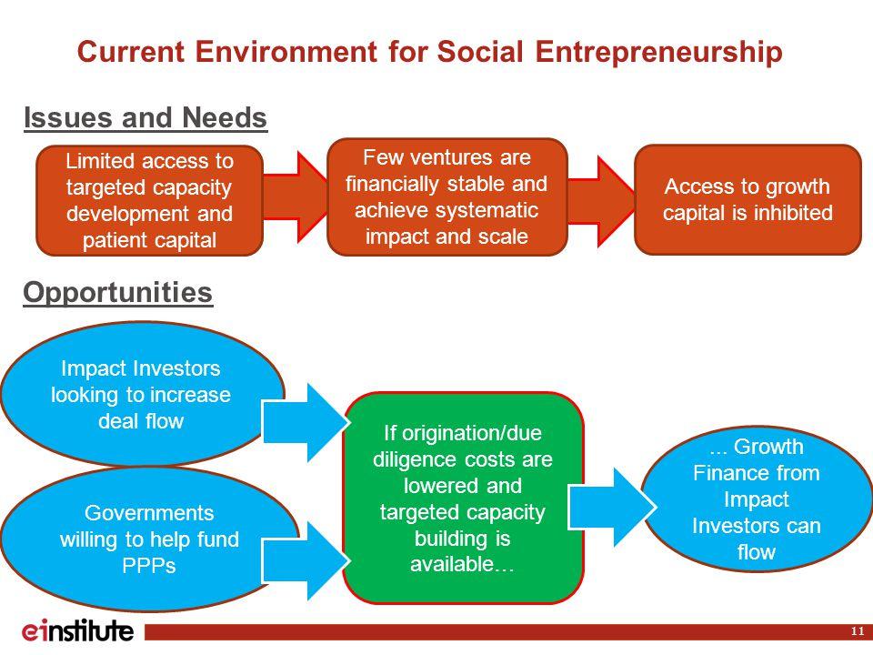 Current Environment for Social Entrepreneurship 11...