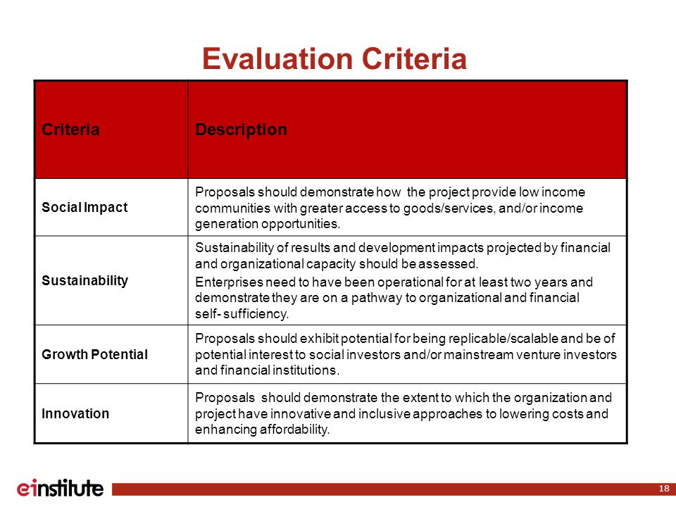 Evaluation Criteria 18 CriteriaDescription Social Impact Proposals should demonstrate how the project provide low income communities with greater access to goods/services, and/or income generation opportunities.