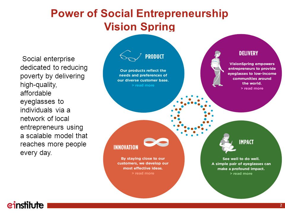 Power of Social Entrepreneurship Vision Spring 2 Social enterprise dedicated to reducing poverty by delivering high-quality, affordable eyeglasses to individuals via a network of local entrepreneurs using a scalable model that reaches more people every day.