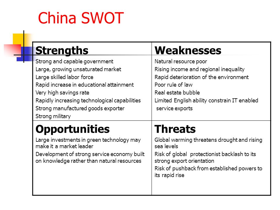 China SWOT Strengths Strong and capable government Large, growing unsaturated market Large skilled labor force Rapid increase in educational attainmen