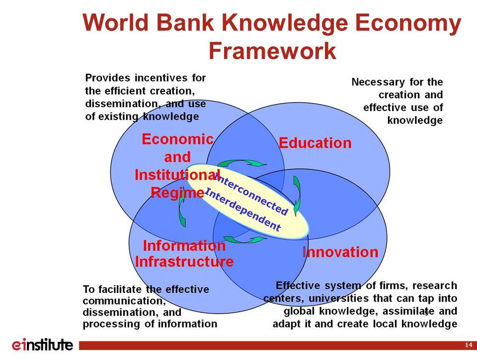 World Bank Knowledge Economy Framework 14